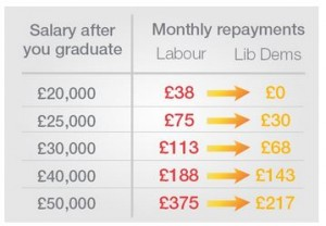 Tuition Fee repayments