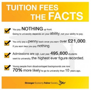 Tuition Fees The Facts